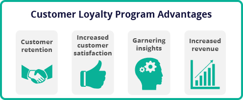Advantages of Customer Loyalty Program