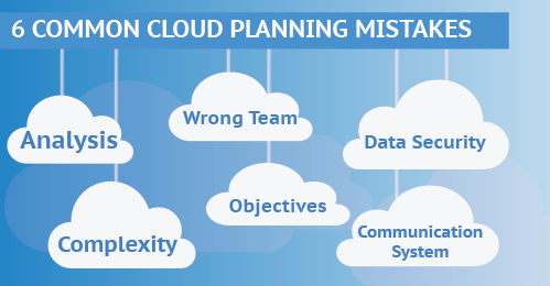 Cloud Planning Mistakes to Watch Out For
