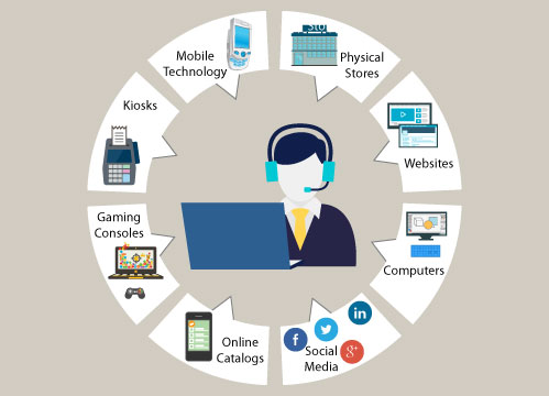 5 Omnichannel Transition Readiness Indicators for Contact Centers