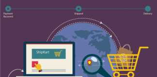 7 Ways to Fast Track your eCommerce Order Fulfilment