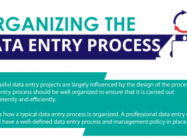 Organizing the Data Entry Process