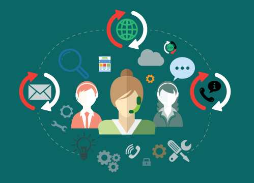 Top 10 Call Center Software Trends for 2015/2016