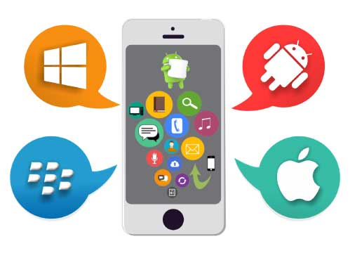 5 Strategies for Mobile App Development Success - Invensis ...