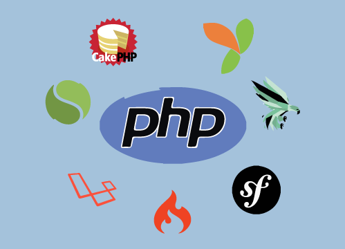 Top 7 PHP Frameworks for Modern Web Development