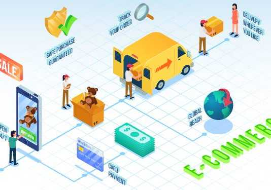 Ways to Improve Ecommerce Support Services